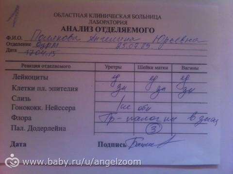 "Медицинский центр - Медицинский центр ""Кедр Нижний Новгород"
