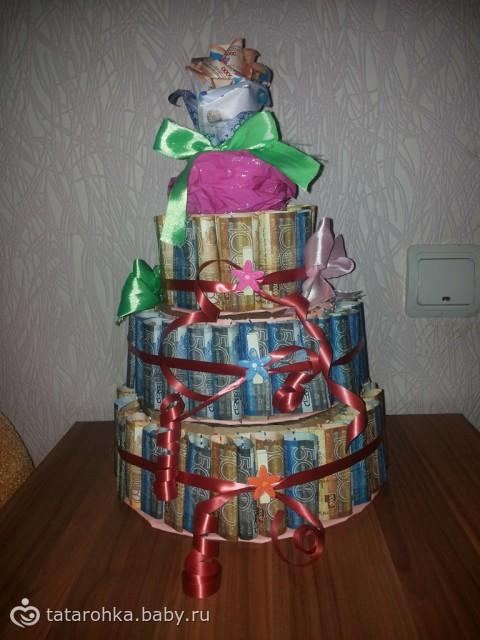 Подарки на мамин день рождения