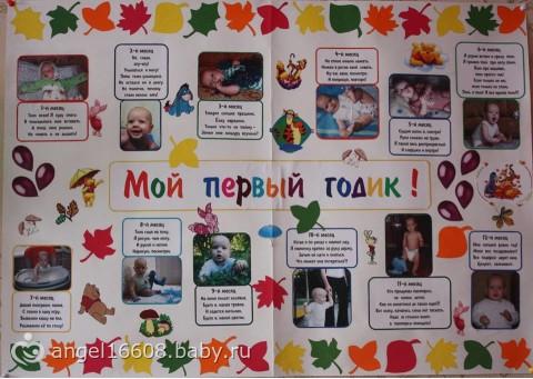 Плакат на 1 годик девочке своими руками