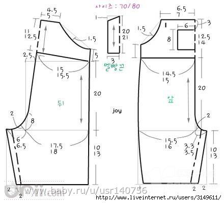 Как сшить детский джинсовый комбинезон выкройка