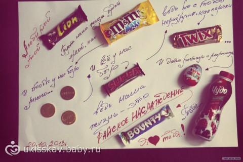 Поздравления с днем рождения с конфетами 18