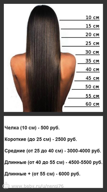 Кератиновое выпрямление волос челкой