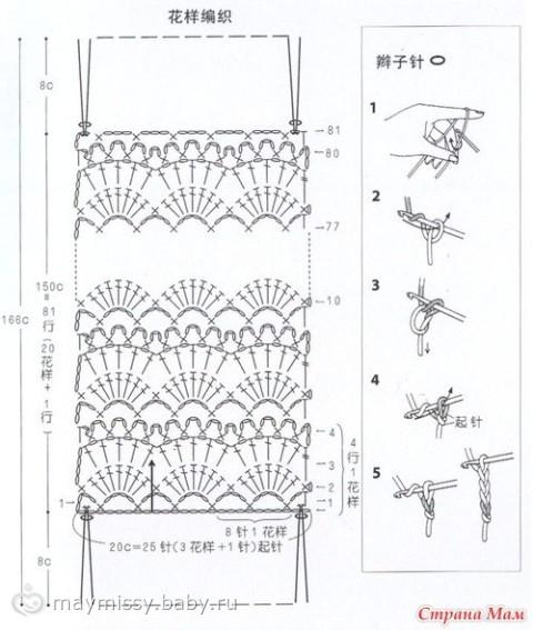 Рубрика. вязание крючком. dress. схема. pattern. 1 Views Today. crochet. 7167. платье