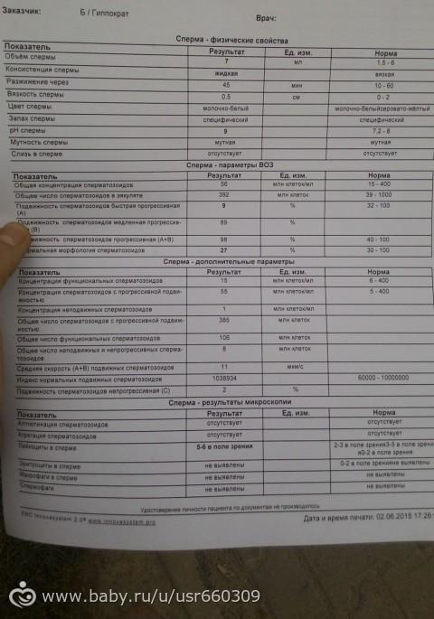 v-kakih-klinikah-sdaetsya-spermogramma