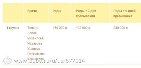 цены на роды 1 кат Лапино / ПМЦ