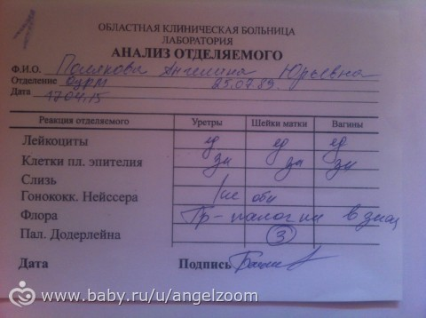 Мазок 2 степени чистоты при беременности