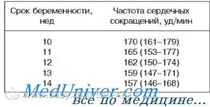 Опрос про пол)))157 уд в мин, не обижайтесь- просто интересно))
