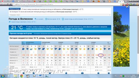 Почасовая погода на сегодня: температура, осадки, влажность, давление, скорость и направление ветра.
