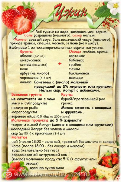 Диета Система Минус 60 Таблица
