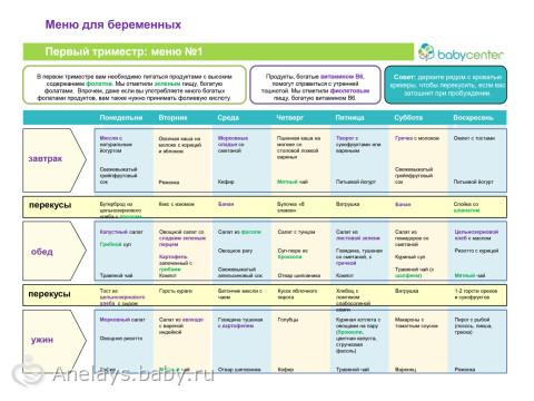 Питание при беременности 1 триместр меню на каждый день