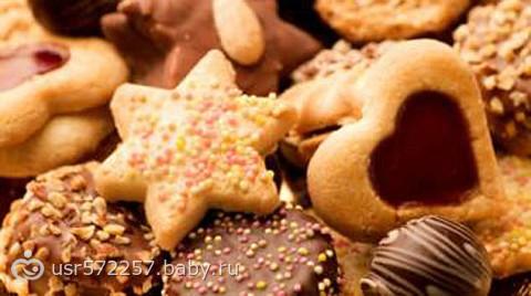 Рецепты сладких изделий фото