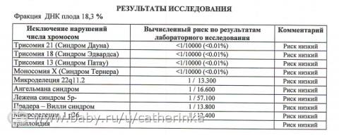 Заявление в банк на фиксирование суммы по кредиту