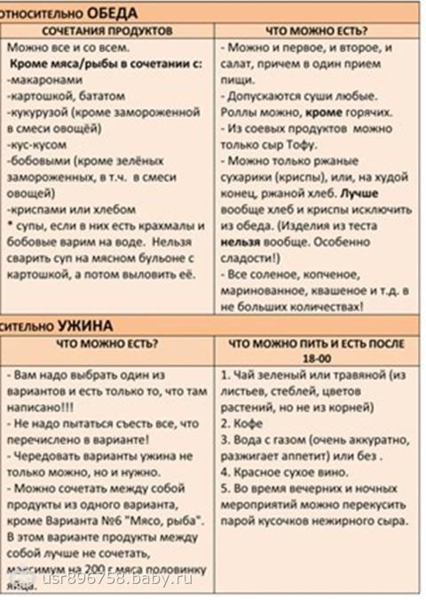 Система Кот Для Похудения.