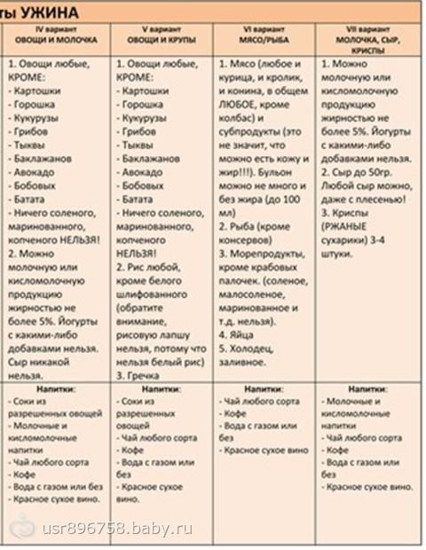 Методика похудения 60 минус