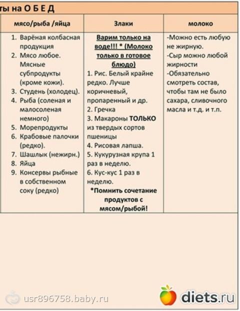 Программа Похудения 60 Дней. Диета системы «Минус 60»: «волшебная» таблица питания Екатерины Миримановой