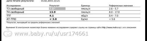 Анализ крови т4 т3 медицинская справка для обучения 086/у